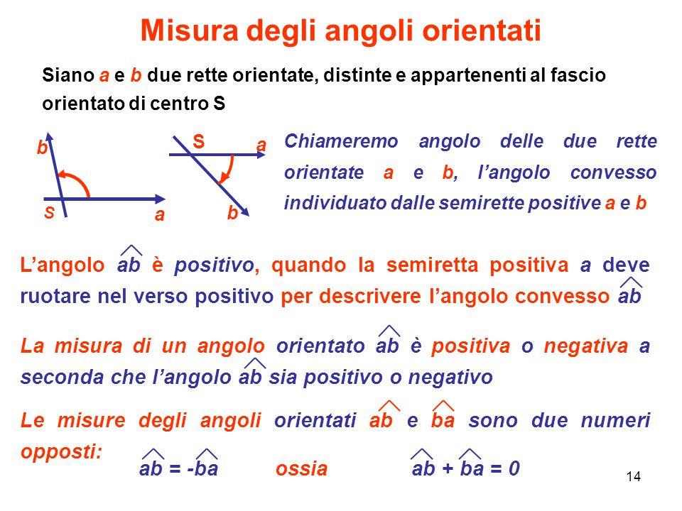 14 Misura degli angoli orientati Chiameremo angolo delle due rette orientate a e b, l'angolo convesso individuato dalle semirette positive a e b L'ang