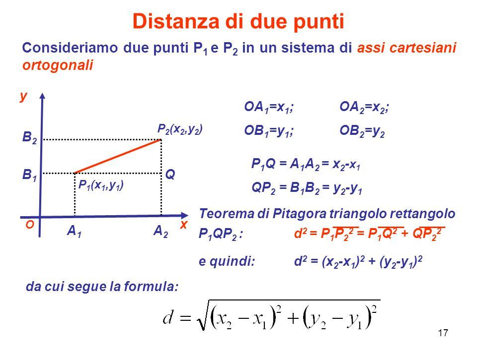 17 Distanza di due punti Consideriamo due punti P 1 e P 2 in un sistema di assi cartesiani ortogonali OA 1 =x 1 ;OA 2 =x 2 ; OB 1 =y 1 ;OB 2 =y 2 P 2
