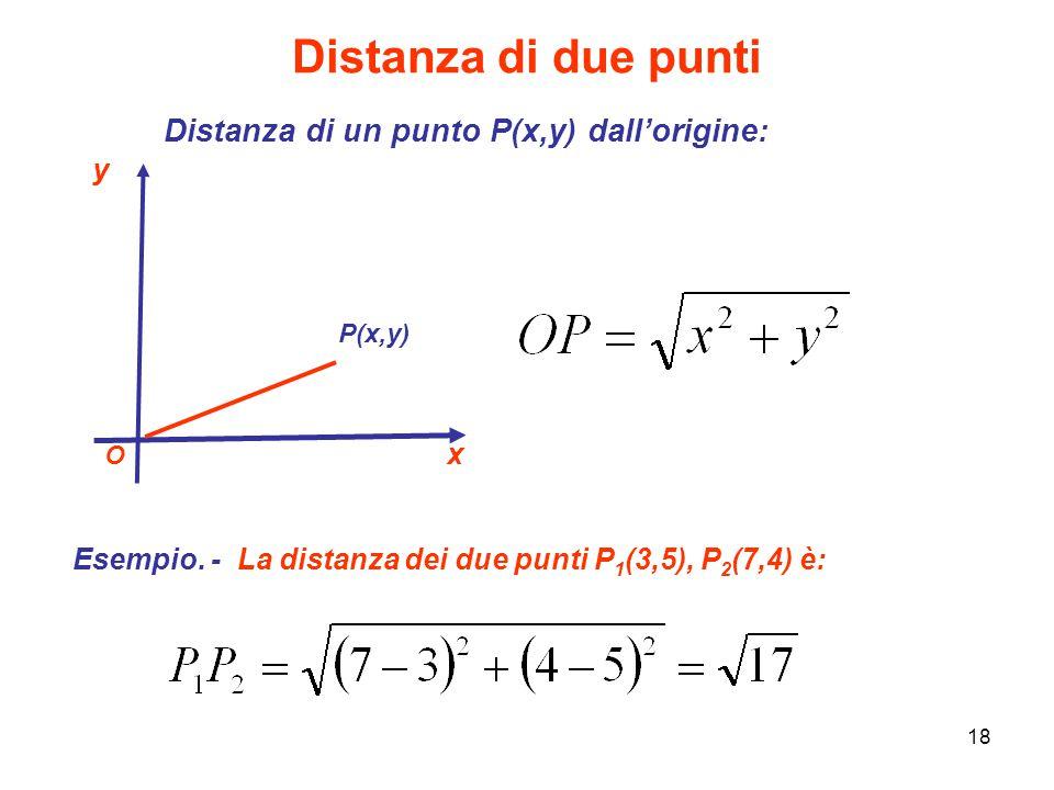 18 Distanza di due punti Distanza di un punto P(x,y) dall'origine: P(x,y) O y x Esempio. - La distanza dei due punti P 1 (3,5), P 2 (7,4) è: