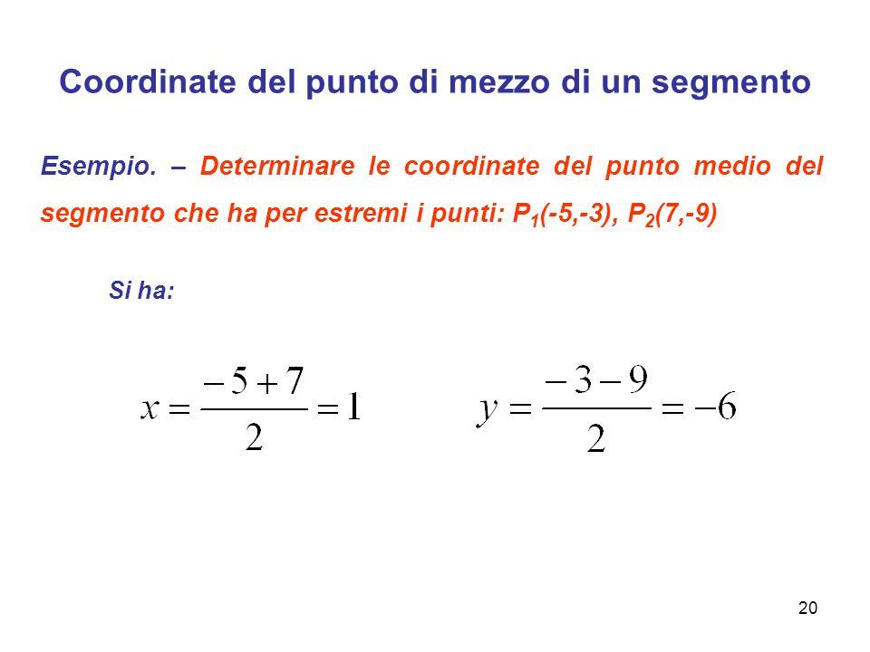 20 Coordinate del punto di mezzo di un segmento Si ha: Esempio. – Determinare le coordinate del punto medio del segmento che ha per estremi i punti: P
