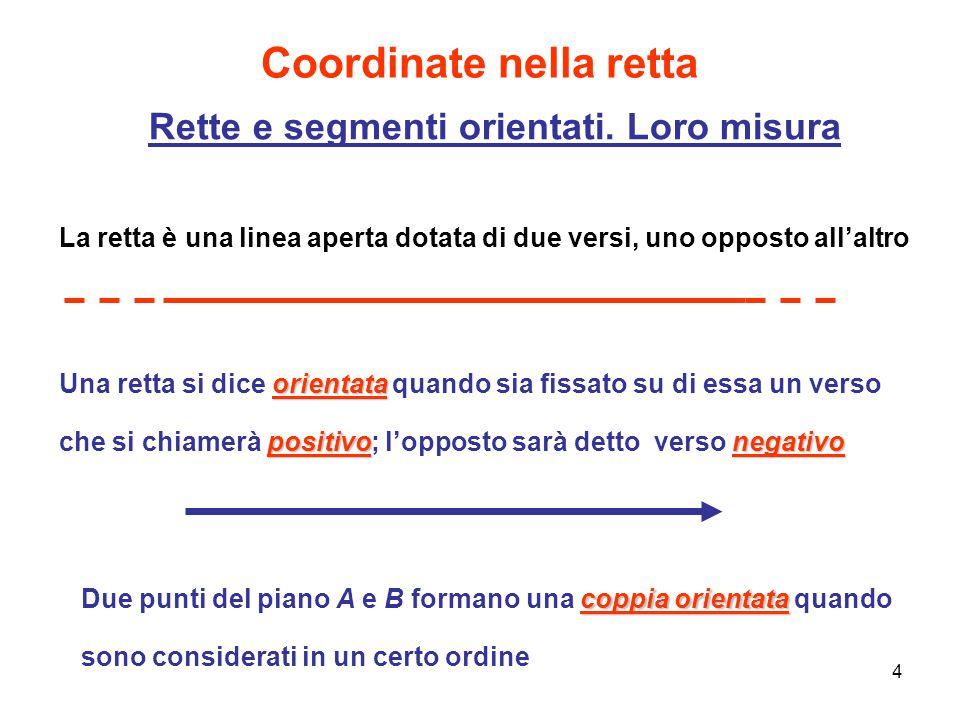 4 Coordinate nella retta Rette e segmenti orientati. Loro misura La retta è una linea aperta dotata di due versi, uno opposto all'altro orientata posi