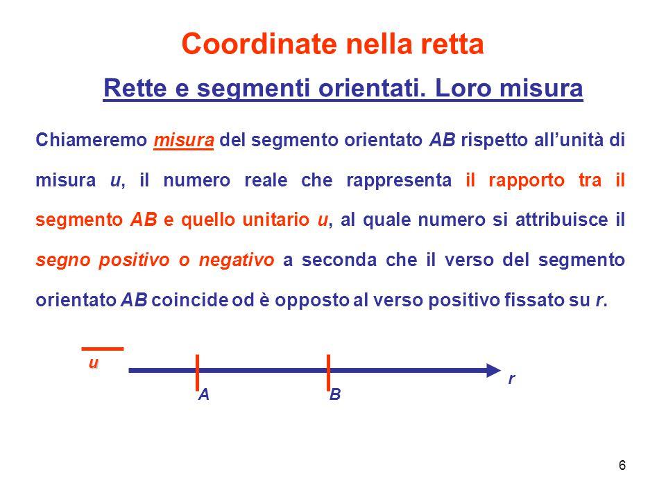 6 Coordinate nella retta Rette e segmenti orientati. Loro misura Chiameremo misura del segmento orientato AB rispetto all'unità di misura u, il numero