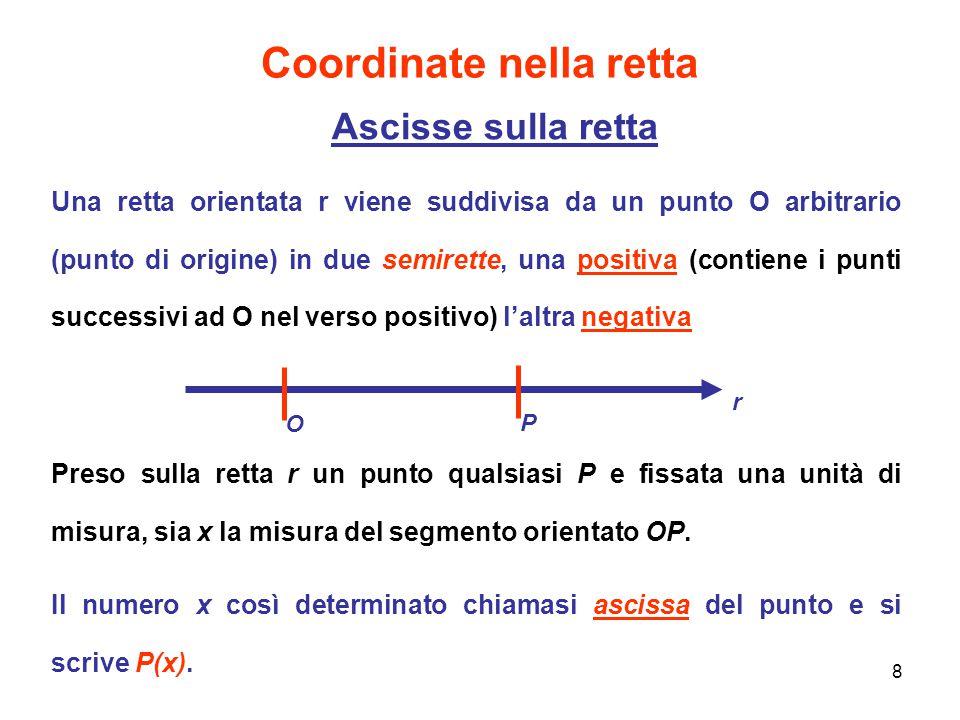 8 Coordinate nella retta Ascisse sulla retta Una retta orientata r viene suddivisa da un punto O arbitrario (punto di origine) in due semirette, una p