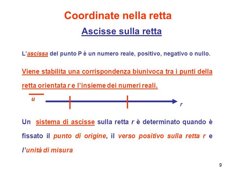 9 Coordinate nella retta Ascisse sulla retta L'ascissa del punto P è un numero reale, positivo, negativo o nullo. Viene stabilita una corrispondenza b