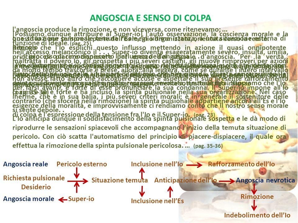 ANGOSCIA E SENSO DI COLPA l angoscia produce la rimozione, e non viceversa, come ritenevamo;...