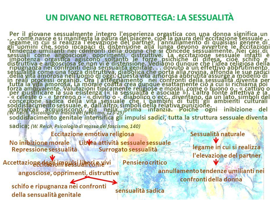 UN DIVANO NEL RETROBOTTEGA: LA SESSUALITÀ Eccitazione emotiva religiosaSessualità naturale Repressione sessualitàSurrogato sessualità eccitazioni sessuali come angosciose, opprimenti, distruttive...