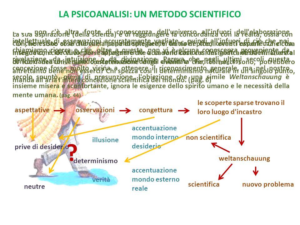 LA PSICOANALISI: UN METODO SCIENTIFICO aspettative le scoperte sparse trovano il loro luogo d incastro osservazionicongettura weltanschauung...