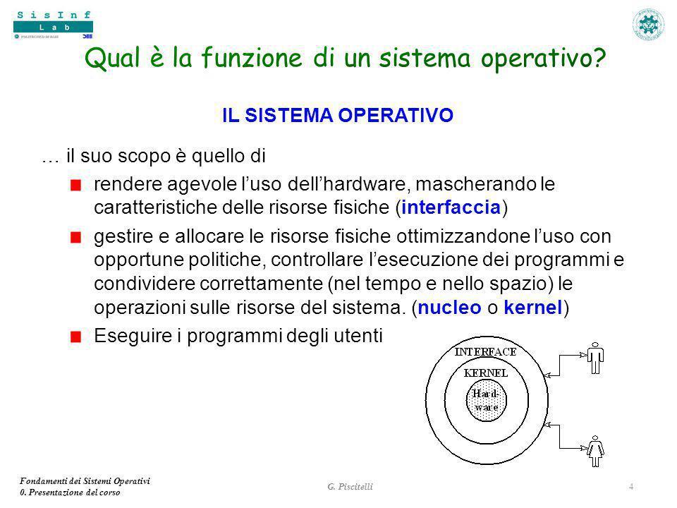 Fondamenti dei Sistemi Operativi 0.