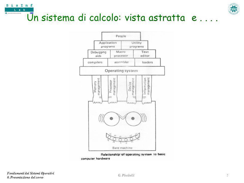Fondamenti dei Sistemi Operativi 0. Presentazione del corso 5 G. Piscitelli