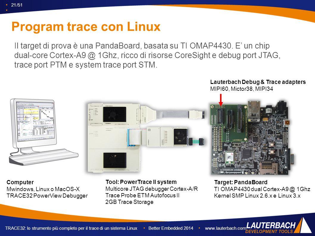 ▪ 21 /51 ▪ TRACE32: lo strumento più completo per il trace di un sistema Linux ▪ Better Embedded 2014 ▪ www.lauterbach.com Program trace con Linux Il target di prova è una PandaBoard, basata su TI OMAP4430.