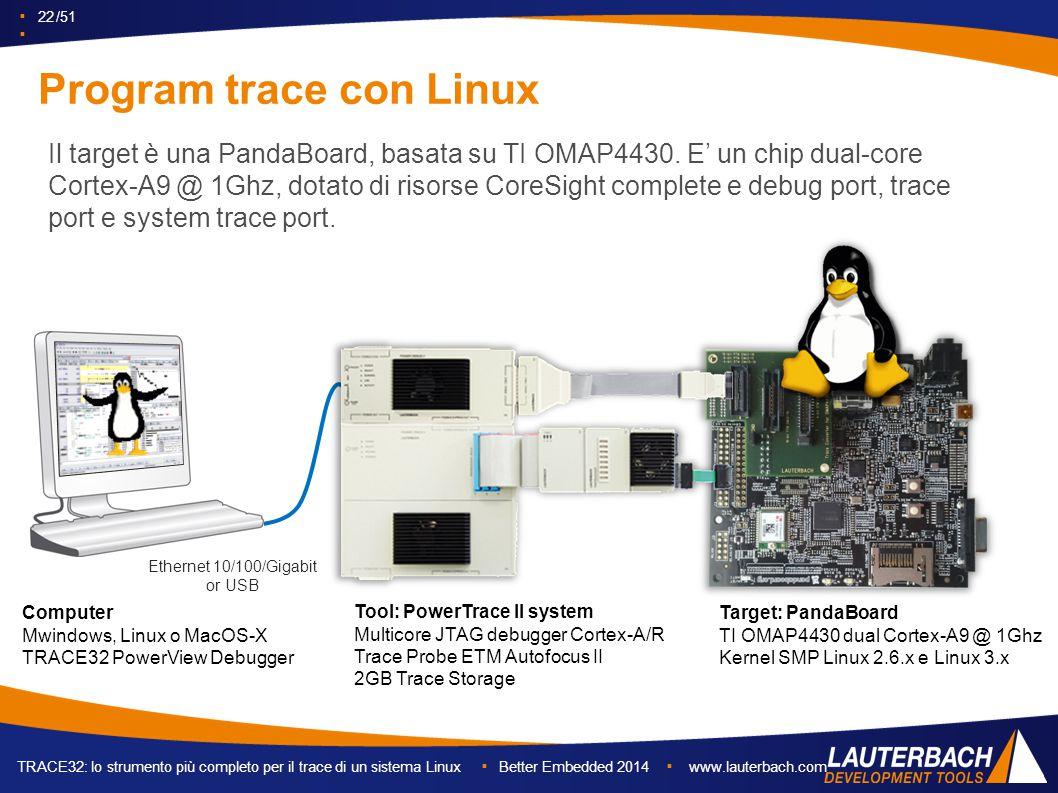 ▪ 22 /51 ▪ TRACE32: lo strumento più completo per il trace di un sistema Linux ▪ Better Embedded 2014 ▪ www.lauterbach.com Program trace con Linux Il target è una PandaBoard, basata su TI OMAP4430.