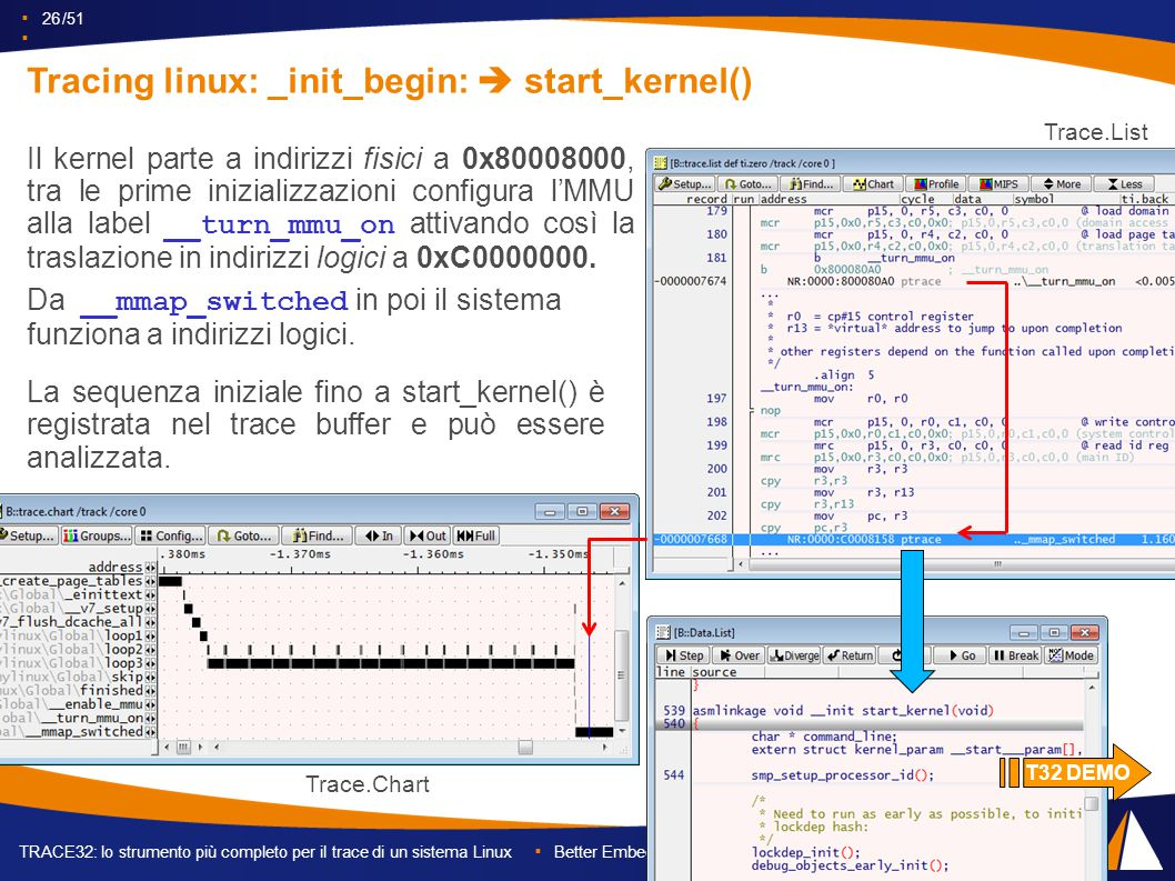 ▪ 26 /51 ▪ TRACE32: lo strumento più completo per il trace di un sistema Linux ▪ Better Embedded 2014 ▪ www.lauterbach.com Tracing linux: _init_begin:  start_kernel() Il kernel parte a indirizzi fisici a 0x80008000, tra le prime inizializzazioni configura l'MMU alla label __turn_mmu_on attivando così la traslazione in indirizzi logici a 0xC0000000.