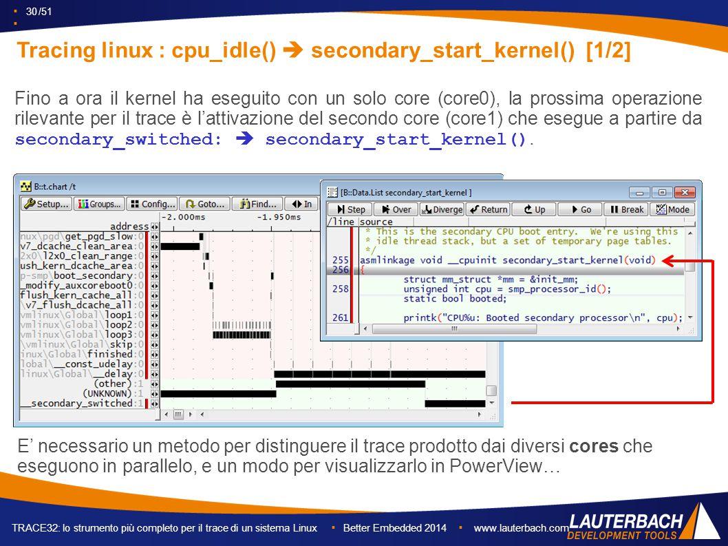 ▪ 30 /51 ▪ TRACE32: lo strumento più completo per il trace di un sistema Linux ▪ Better Embedded 2014 ▪ www.lauterbach.com Tracing linux : cpu_idle()  secondary_start_kernel() [1/2] Fino a ora il kernel ha eseguito con un solo core (core0), la prossima operazione rilevante per il trace è l'attivazione del secondo core (core1) che esegue a partire da secondary_switched:  secondary_start_kernel().