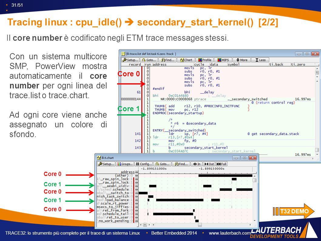 ▪ 31 /51 ▪ TRACE32: lo strumento più completo per il trace di un sistema Linux ▪ Better Embedded 2014 ▪ www.lauterbach.com Tracing linux : cpu_idle()  secondary_start_kernel() [2/2] Il core number è codificato negli ETM trace messages stessi.