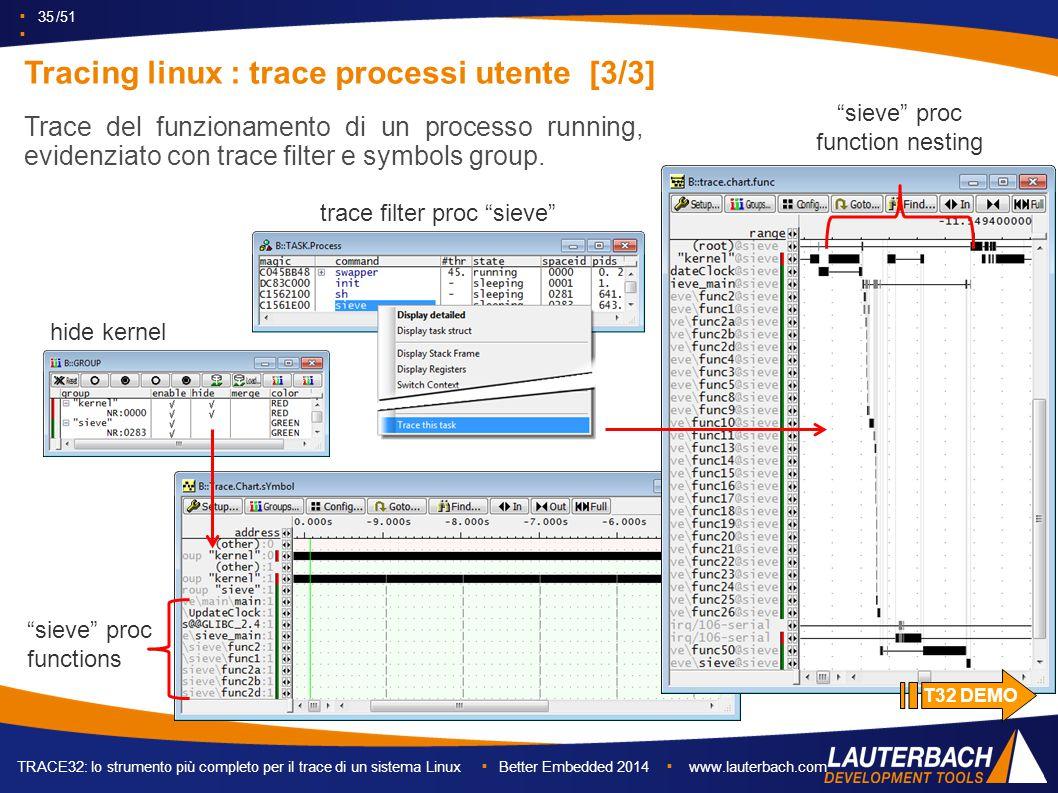 ▪ 35 /51 ▪ TRACE32: lo strumento più completo per il trace di un sistema Linux ▪ Better Embedded 2014 ▪ www.lauterbach.com Tracing linux : trace processi utente [3/3] Trace del funzionamento di un processo running, evidenziato con trace filter e symbols group.