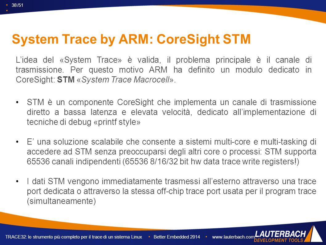 ▪ 38 /51 ▪ TRACE32: lo strumento più completo per il trace di un sistema Linux ▪ Better Embedded 2014 ▪ www.lauterbach.com System Trace by ARM: CoreSight STM L'idea del «System Trace» è valida, il problema principale è il canale di trasmissione.