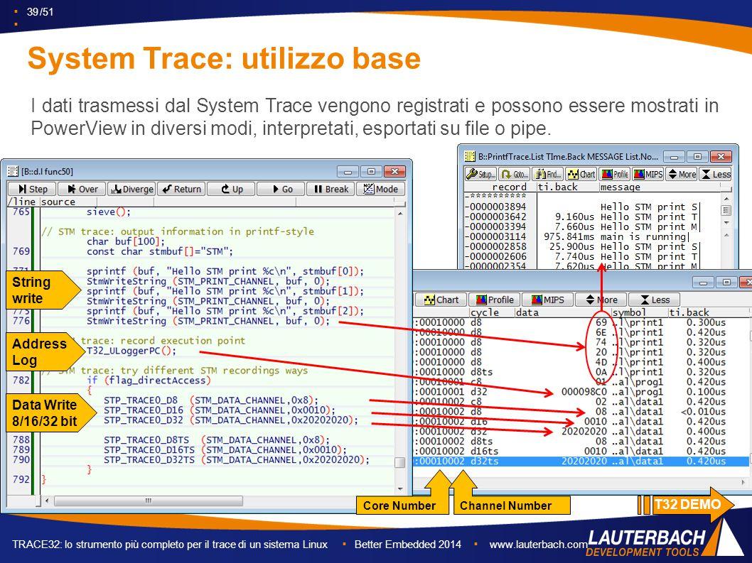 ▪ 39 /51 ▪ TRACE32: lo strumento più completo per il trace di un sistema Linux ▪ Better Embedded 2014 ▪ www.lauterbach.com I dati trasmessi dal System Trace vengono registrati e possono essere mostrati in PowerView in diversi modi, interpretati, esportati su file o pipe.