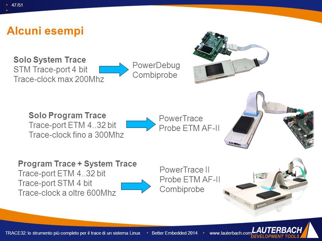 ▪ 47 /51 ▪ TRACE32: lo strumento più completo per il trace di un sistema Linux ▪ Better Embedded 2014 ▪ www.lauterbach.com Alcuni esempi Solo System Trace STM Trace-port 4 bit Trace-clock max 200Mhz PowerDebug Combiprobe Solo Program Trace Trace-port ETM 4..32 bit Trace-clock fino a 300Mhz PowerTrace Probe ETM AF-II Program Trace + System Trace Trace-port ETM 4..32 bit Trace-port STM 4 bit Trace-clock a oltre 600Mhz PowerTrace II Probe ETM AF-II Combiprobe