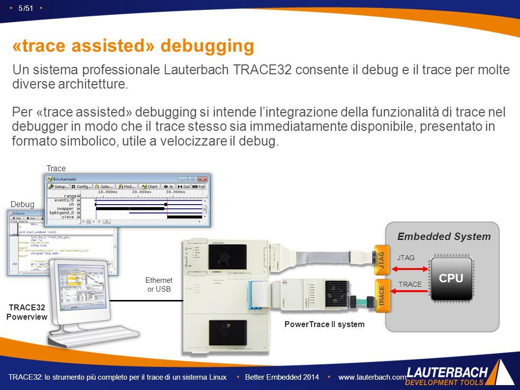 ▪ 5 /51 ▪ TRACE32: lo strumento più completo per il trace di un sistema Linux ▪ Better Embedded 2014 ▪ www.lauterbach.com Un sistema professionale Lauterbach TRACE32 consente il debug e il trace per molte diverse architetture.