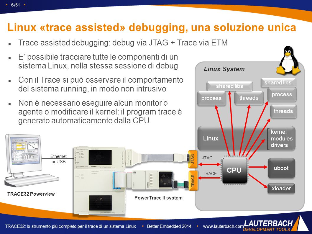 ▪ 6 /51 ▪ TRACE32: lo strumento più completo per il trace di un sistema Linux ▪ Better Embedded 2014 ▪ www.lauterbach.com threads uboot Linux kernel modules drivers shared libs Linux System Ethernet or USB TRACE32 Powerview JTAG process xloader JTAG CPU Trace assisted debugging: debug via JTAG + Trace via ETM E' possibile tracciare tutte le componenti di un sistema Linux, nella stessa sessione di debug Con il Trace si può osservare il comportamento del sistema running, in modo non intrusivo Non è necessario eseguire alcun monitor o agente o modificare il kernel: il program trace è generato automaticamente dalla CPU threads process shared libs TRACE Linux «trace assisted» debugging, una soluzione unica PowerTrace II system