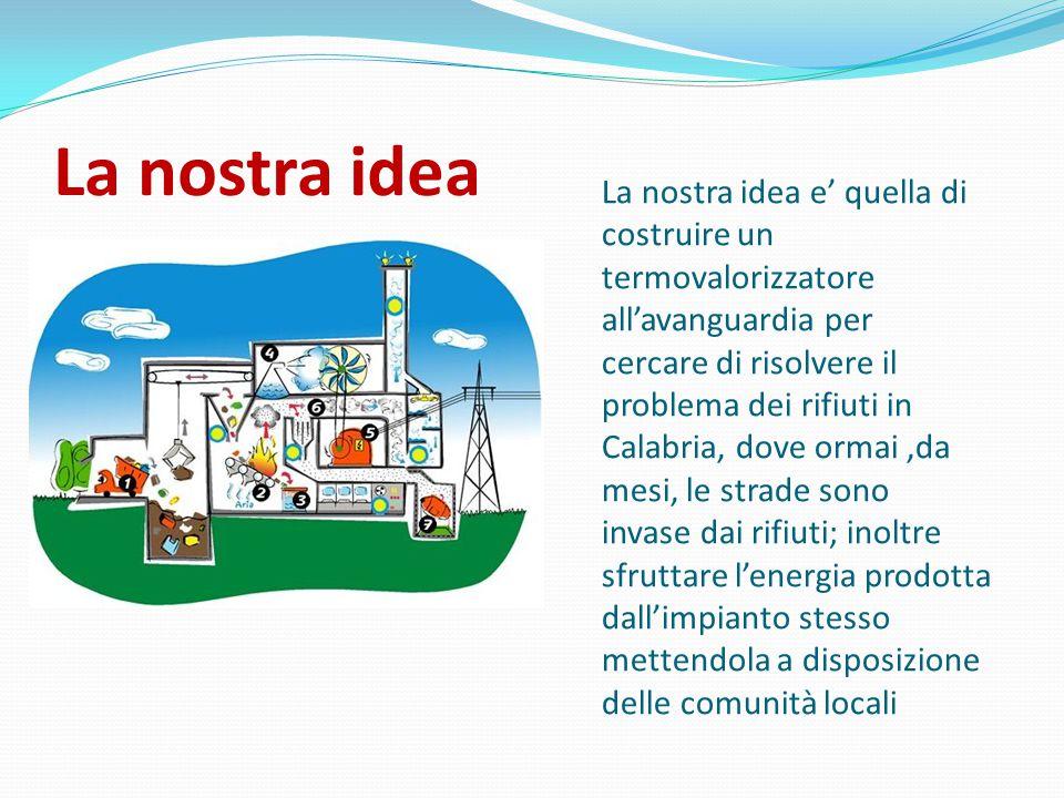 La nostra idea La nostra idea e' quella di costruire un termovalorizzatore all'avanguardia per cercare di risolvere il problema dei rifiuti in Calabria, dove ormai,da mesi, le strade sono invase dai rifiuti; inoltre sfruttare l'energia prodotta dall'impianto stesso mettendola a disposizione delle comunità locali