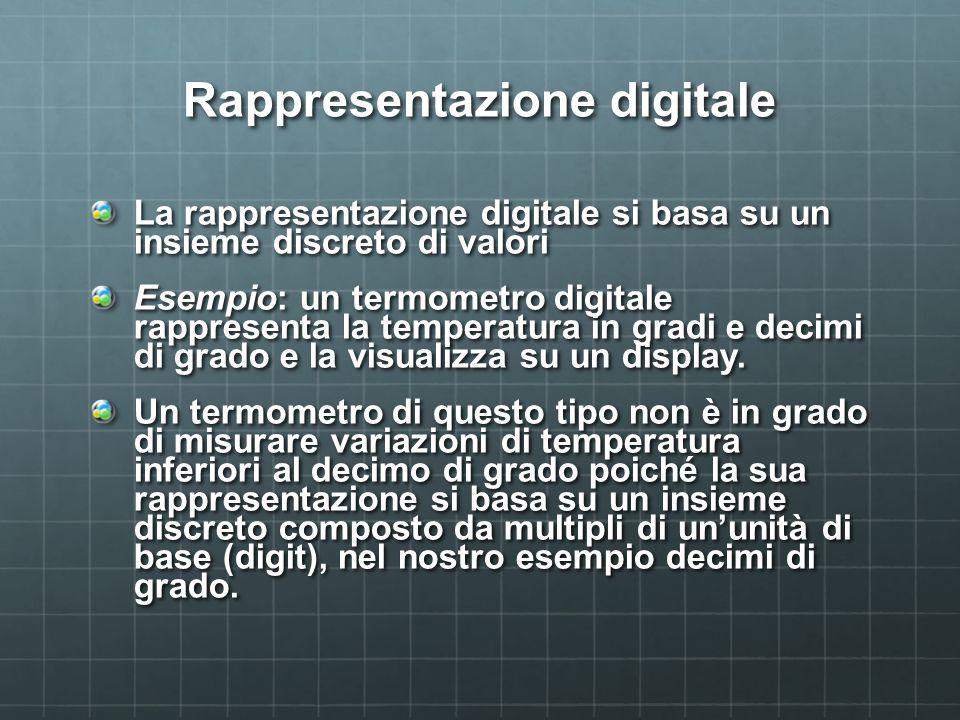 Rappresentazione digitale La rappresentazione digitale si basa su un insieme discreto di valori Esempio: un termometro digitale rappresenta la temperatura in gradi e decimi di grado e la visualizza su un display.