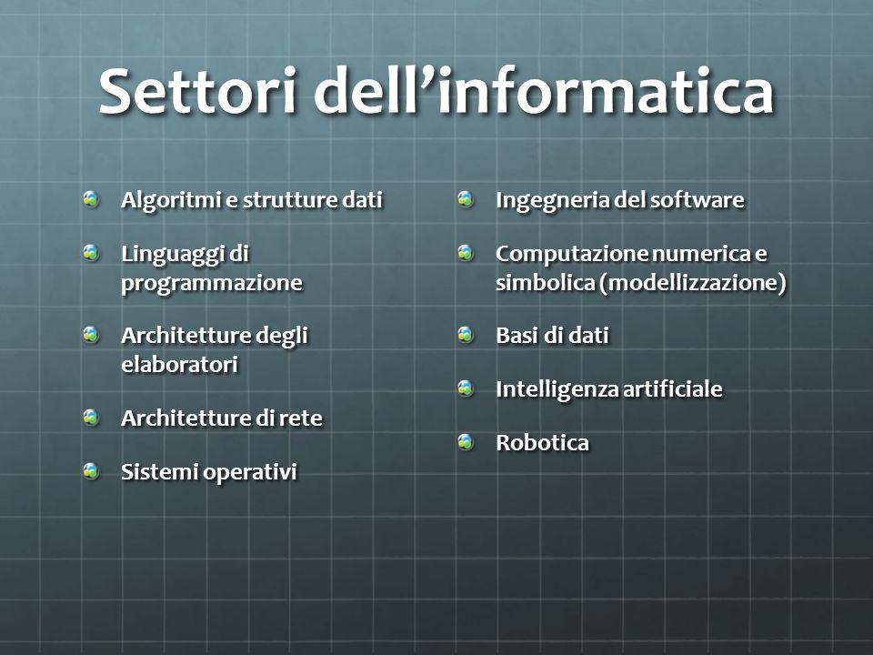 Settori dell'informatica Algoritmi e strutture dati Linguaggi di programmazione Architetture degli elaboratori Architetture di rete Sistemi operativi