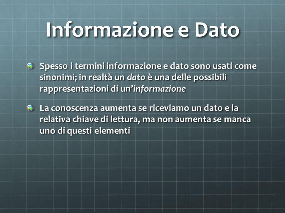 Informazione e Dato Spesso i termini informazione e dato sono usati come sinonimi; in realtà un dato è una delle possibili rappresentazioni di un'info