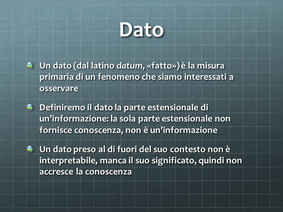 Dato Un dato (dal latino datum, «fatto») è la misura primaria di un fenomeno che siamo interessati a osservare Definiremo il dato la parte estensiona