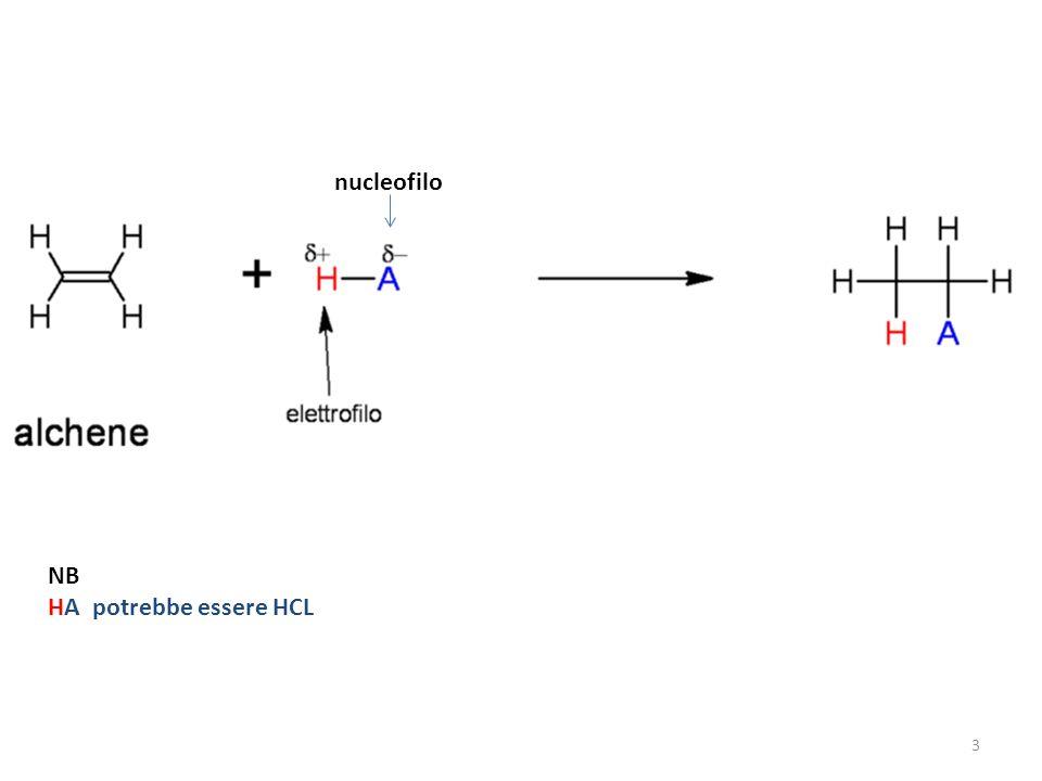 4 1º stadio: l elettrofilo attacca il legame π, poiché gli elettroni π del doppio legame formano un legame più debole di quelli σ.