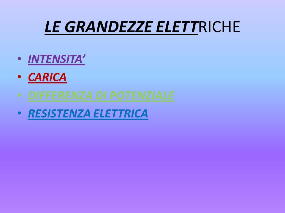 LE GRANDEZZE ELETTRICHE INTENSITA' CARICA DIFFERENZA DI POTENZIALE RESISTENZA ELETTRICA