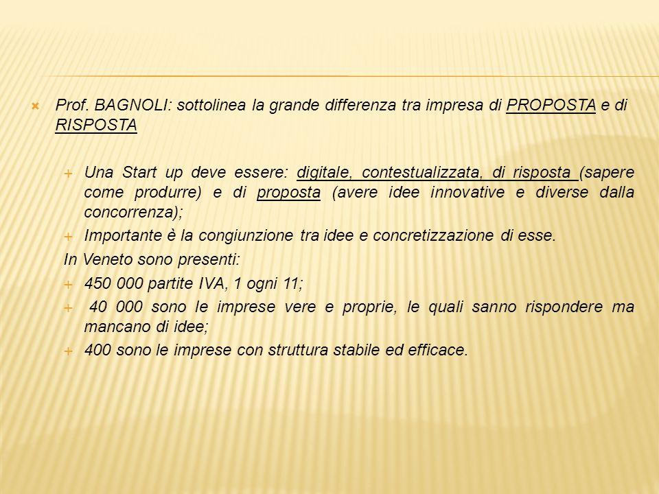  Prof. BAGNOLI: sottolinea la grande differenza tra impresa di PROPOSTA e di RISPOSTA  Una Start up deve essere: digitale, contestualizzata, di risp