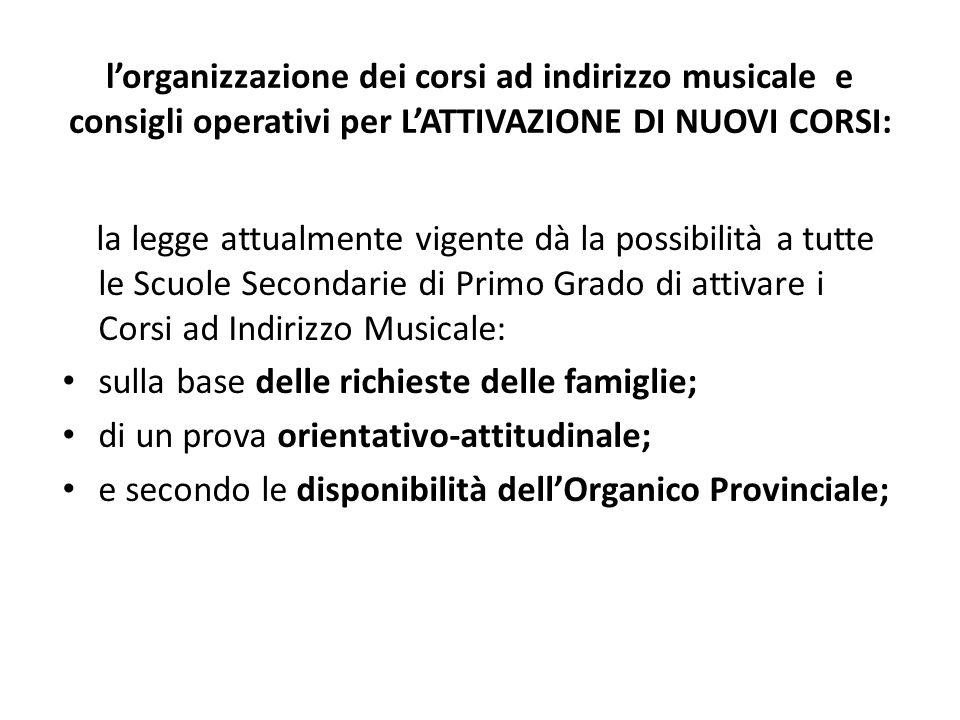 l'organizzazione dei corsi ad indirizzo musicale e consigli operativi per L'ATTIVAZIONE DI NUOVI CORSI: la legge attualmente vigente dà la possibilità