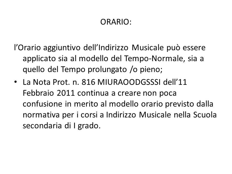 Tale nota aveva per oggetto: Iscrizioni a.s.2011/2012 – inserimento e trasmissione dati al SIDI.