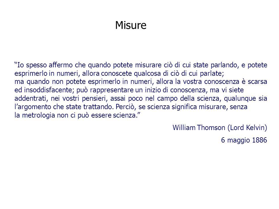 """""""Io spesso affermo che quando potete misurare ciò di cui state parlando, e potete esprimerlo in numeri, allora conoscete qualcosa di ciò di cui parlat"""