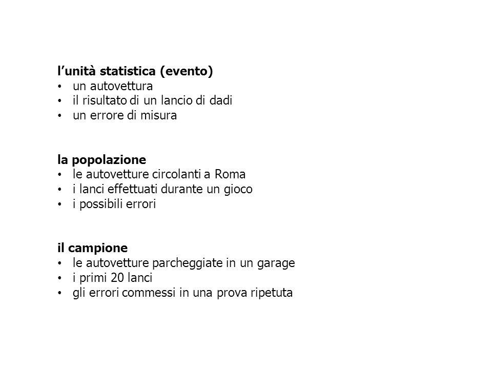 l'unità statistica (evento) un autovettura il risultato di un lancio di dadi un errore di misura la popolazione le autovetture circolanti a Roma i lan