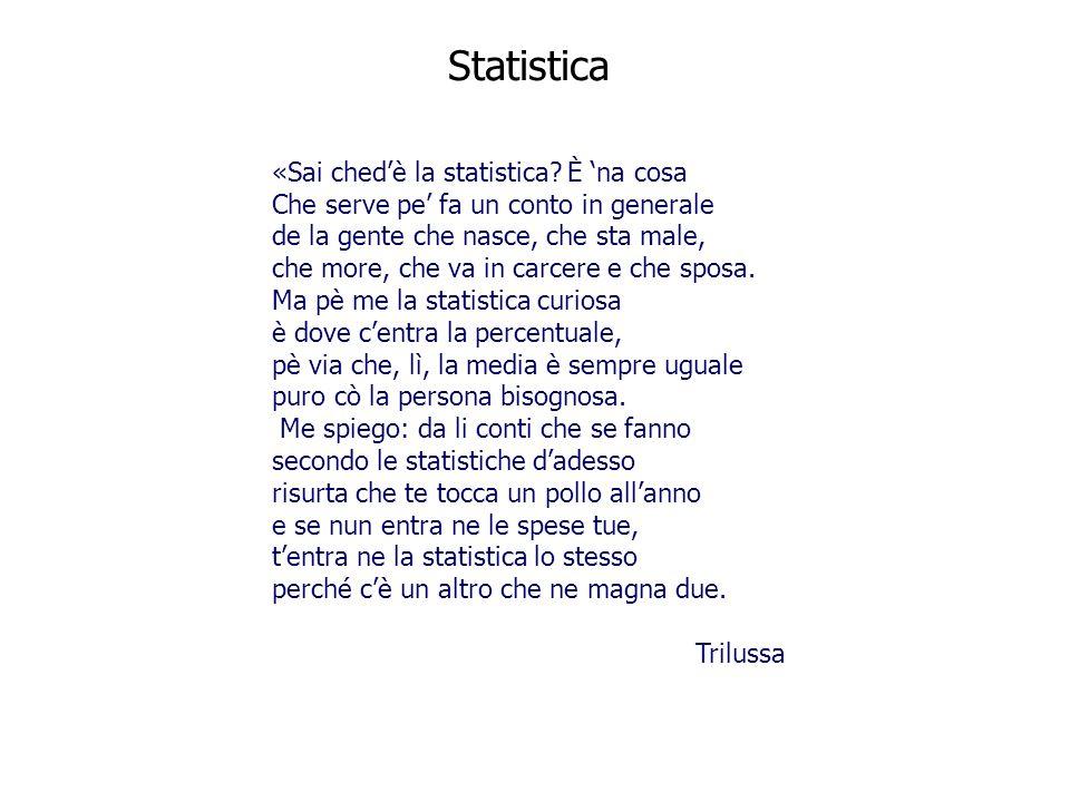 «Sai ched'è la statistica? È 'na cosa Che serve pe' fa un conto in generale de la gente che nasce, che sta male, che more, che va in carcere e che spo