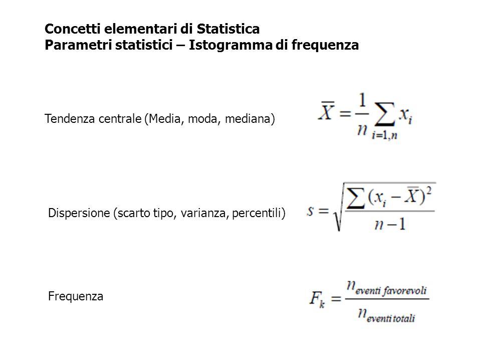 Concetti elementari di Statistica Parametri statistici – Istogramma di frequenza Tendenza centrale (Media, moda, mediana) Dispersione (scarto tipo, va
