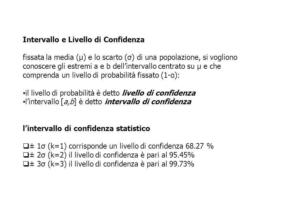 Intervallo e Livello di Confidenza fissata la media (μ) e lo scarto (σ) di una popolazione, si vogliono conoscere gli estremi a e b dell'intervallo ce