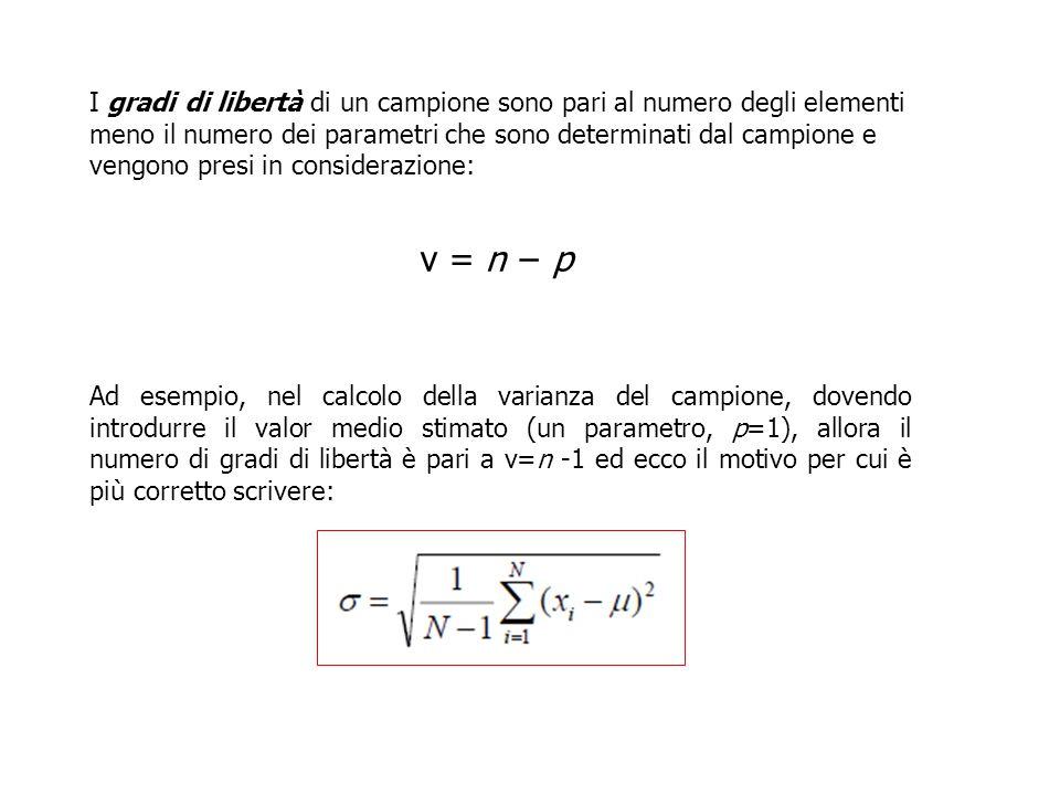 I gradi di libertà di un campione sono pari al numero degli elementi meno il numero dei parametri che sono determinati dal campione e vengono presi in