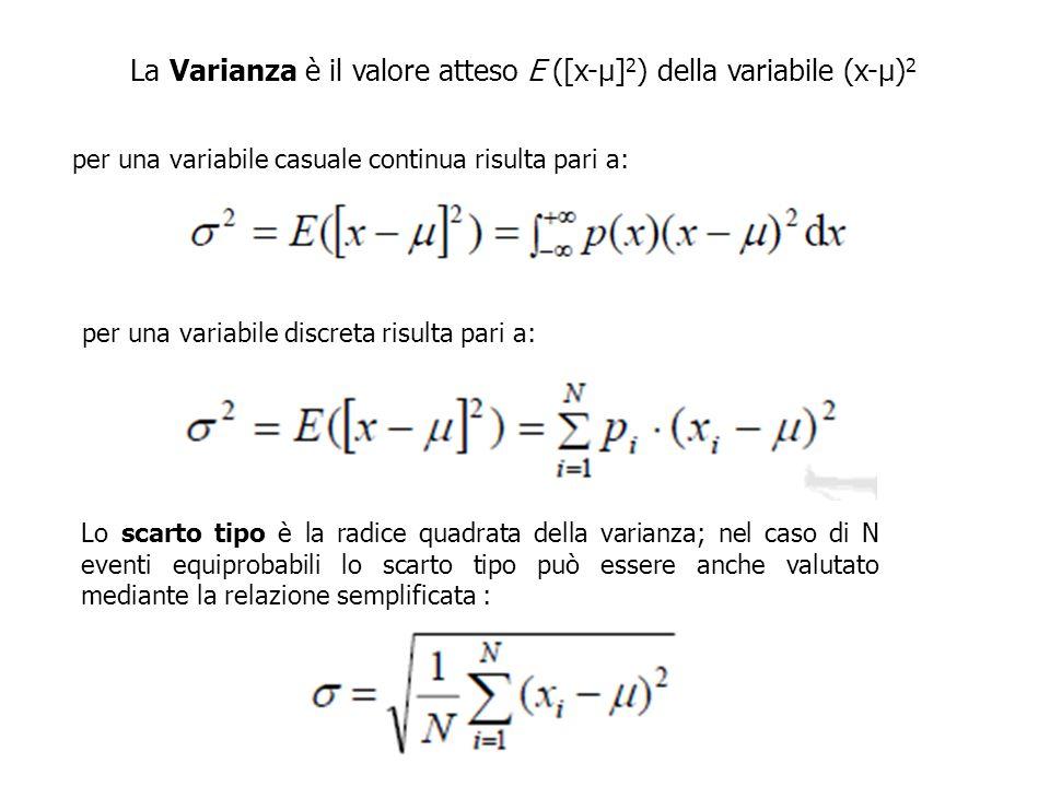 La Varianza è il valore atteso E ([x-μ] 2 ) della variabile (x-μ) 2 per una variabile casuale continua risulta pari a: per una variabile discreta risu