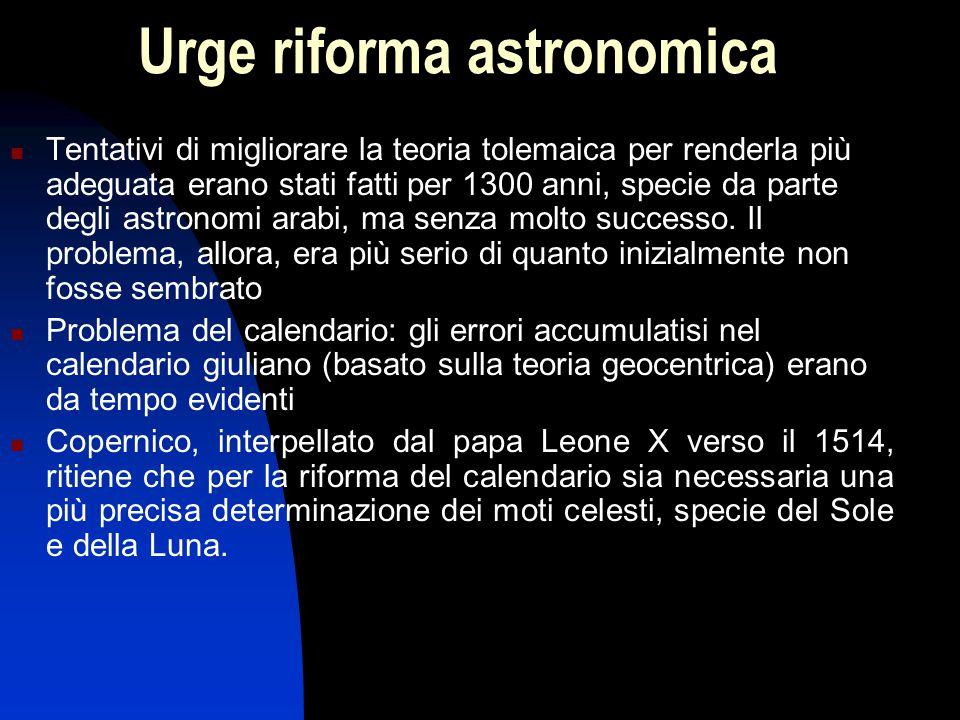 Urge riforma astronomica Tentativi di migliorare la teoria tolemaica per renderla più adeguata erano stati fatti per 1300 anni, specie da parte degli