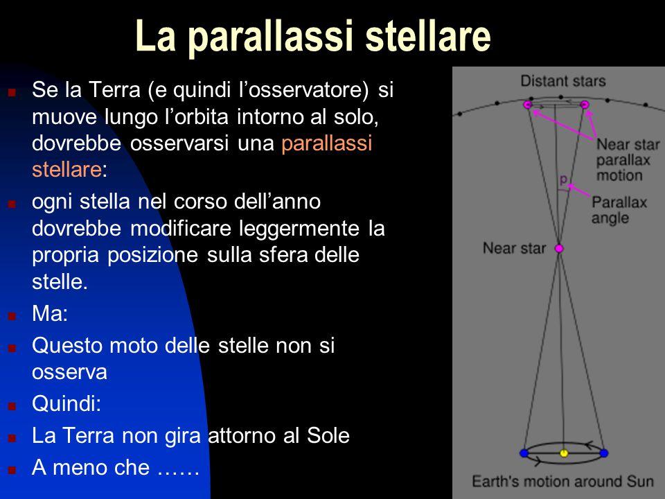 La parallassi stellare Se la Terra (e quindi l'osservatore) si muove lungo l'orbita intorno al solo, dovrebbe osservarsi una parallassi stellare: ogni