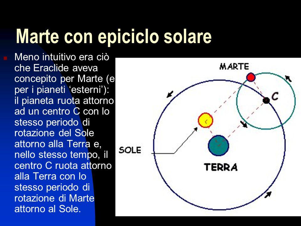 Marte con epiciclo solare Meno intuitivo era ciò che Eraclide aveva concepito per Marte (e per i pianeti 'esterni'): il pianeta ruota attorno ad un ce
