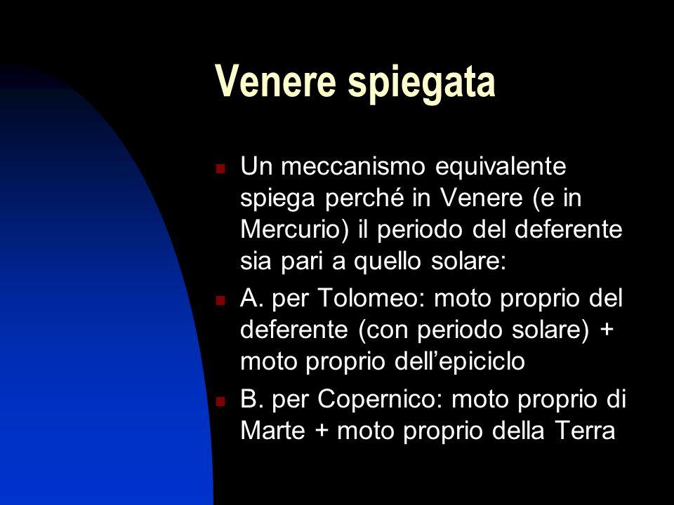 Venere spiegata Un meccanismo equivalente spiega perché in Venere (e in Mercurio) il periodo del deferente sia pari a quello solare: A. per Tolomeo: m
