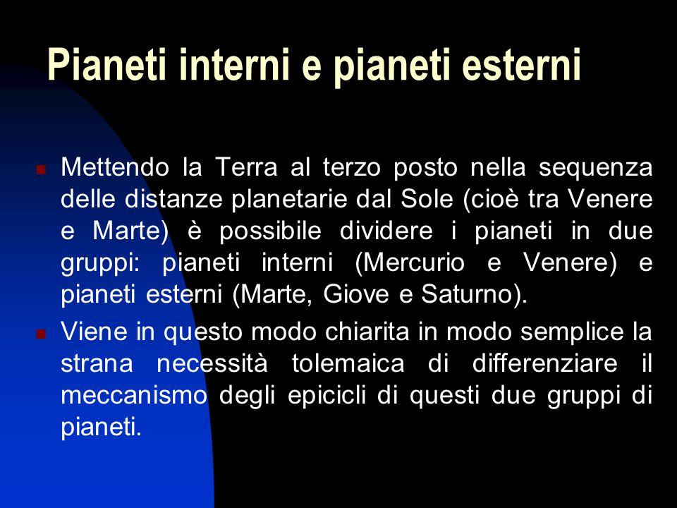 Pianeti interni e pianeti esterni Mettendo la Terra al terzo posto nella sequenza delle distanze planetarie dal Sole (cioè tra Venere e Marte) è possi