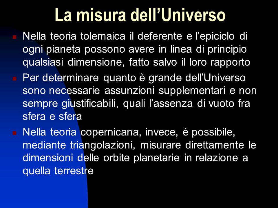 La misura dell'Universo Nella teoria tolemaica il deferente e l'epiciclo di ogni pianeta possono avere in linea di principio qualsiasi dimensione, fat
