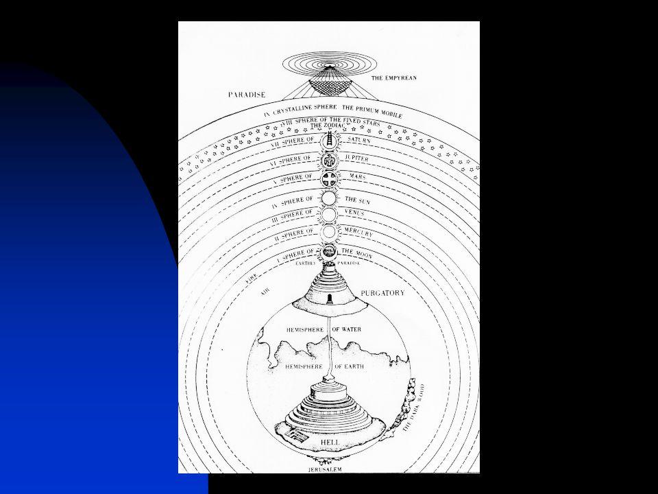 Astronomia e teologia Dante, che fa proprio il modello tolemaico in modo molto elementare, ne utilizza il computo degli epicicli per valutare quante specie angeliche siano presenti in ciascun cielo, ovvero per uno scopo prettamente teologico 15.