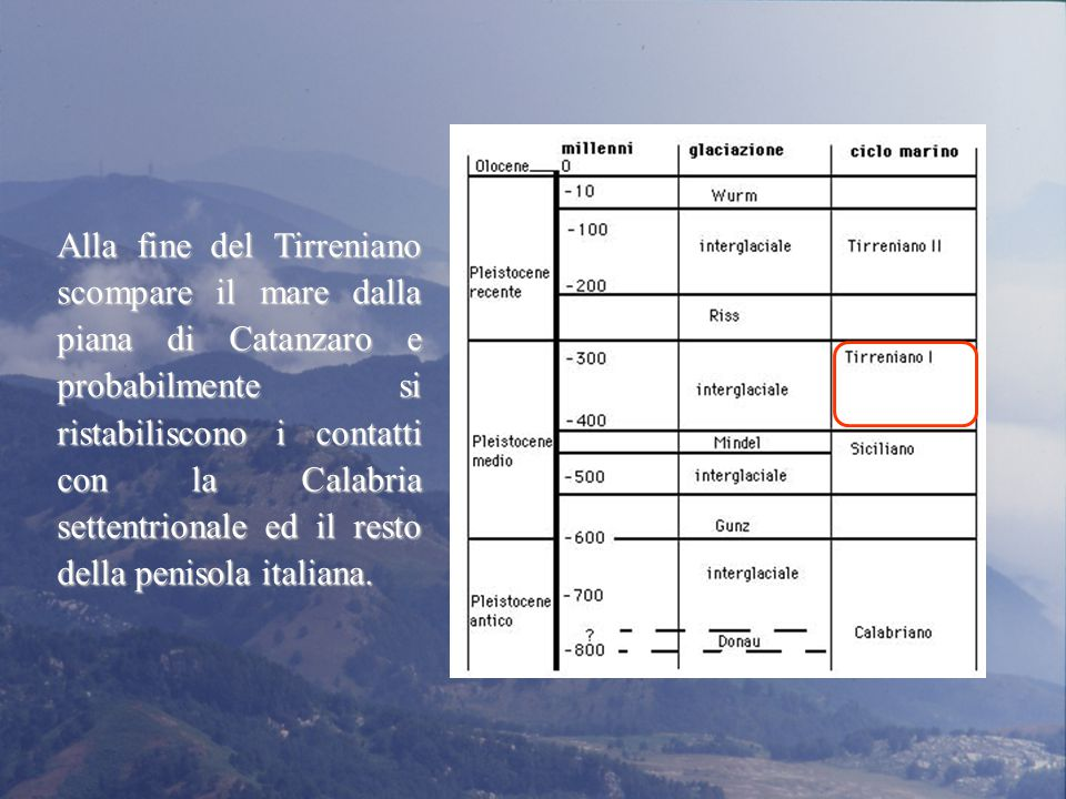 Alla fine del Tirreniano scompare il mare dalla piana di Catanzaro e probabilmente si ristabiliscono i contatti con la Calabria settentrionale ed il resto della penisola italiana.