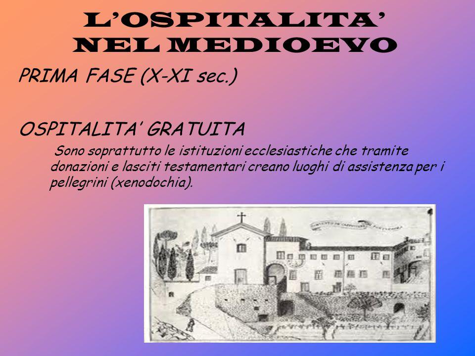 L'OSPITALITA' NEL MEDIOEVO PRIMA FASE (X-XI sec.) OSPITALITA' GRATUITA Sono soprattutto le istituzioni ecclesiastiche che tramite donazioni e lasciti